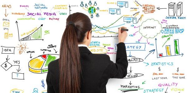 Cuánto invertir en Marketing Online